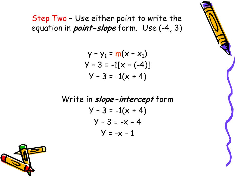Write in slope-intercept form