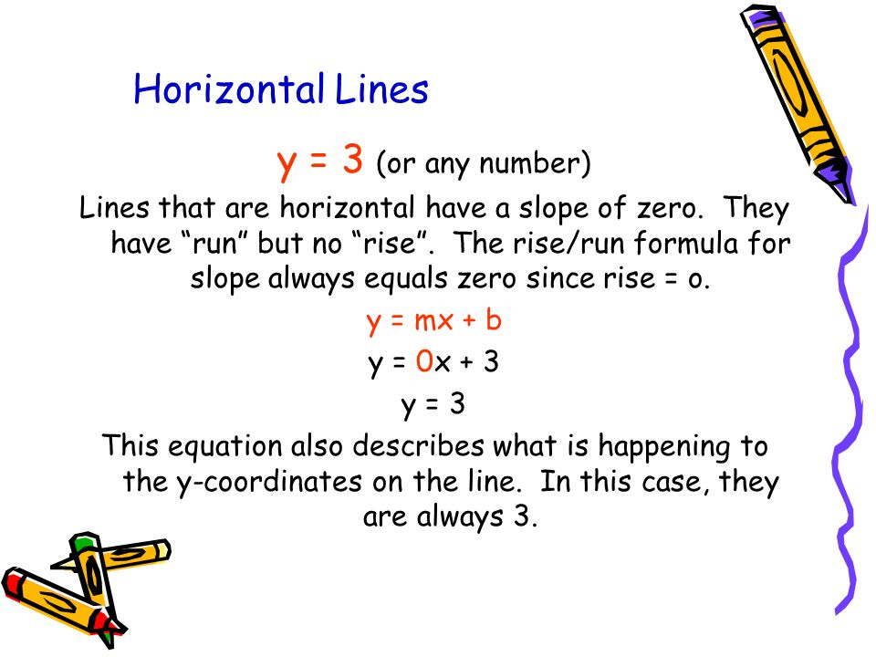 Horizontal Lines y = 3 (or any number)