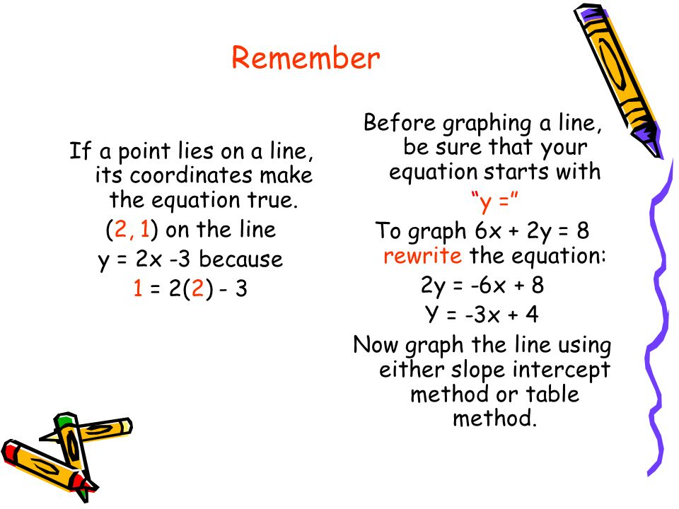 Remember Before graphing a line, be sure that your equation starts with. y = To graph 6x + 2y = 8 rewrite the equation: