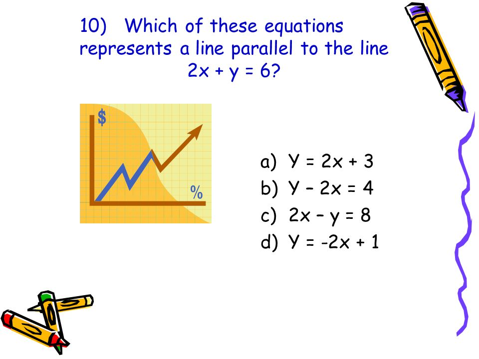 Which of these equations represents a line parallel to the line 2x + y = 6