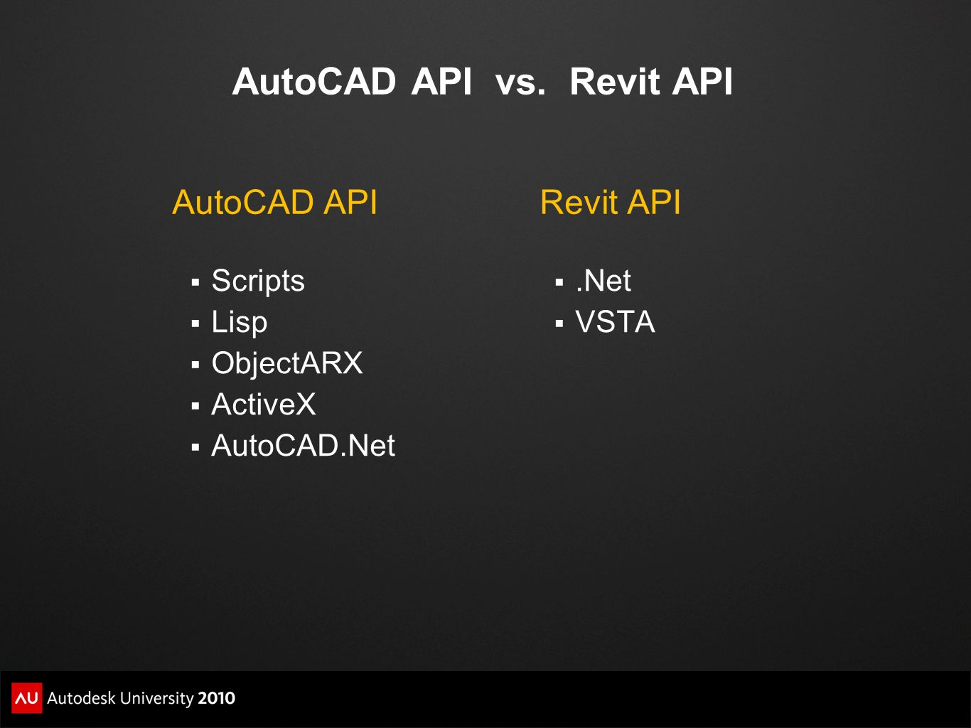 AutoCAD API vs. Revit API
