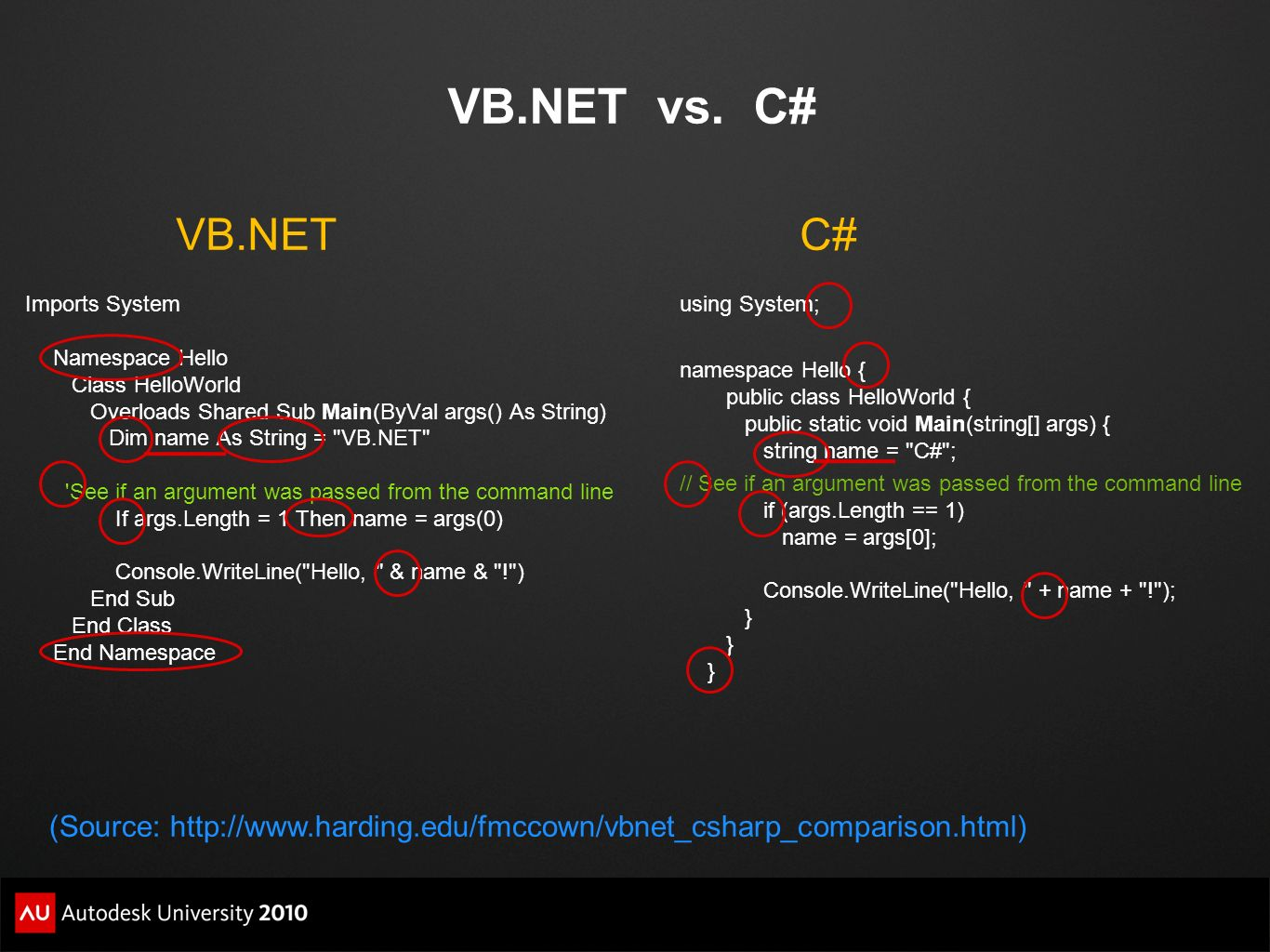 VB.NET vs. C# VB.NET. C#
