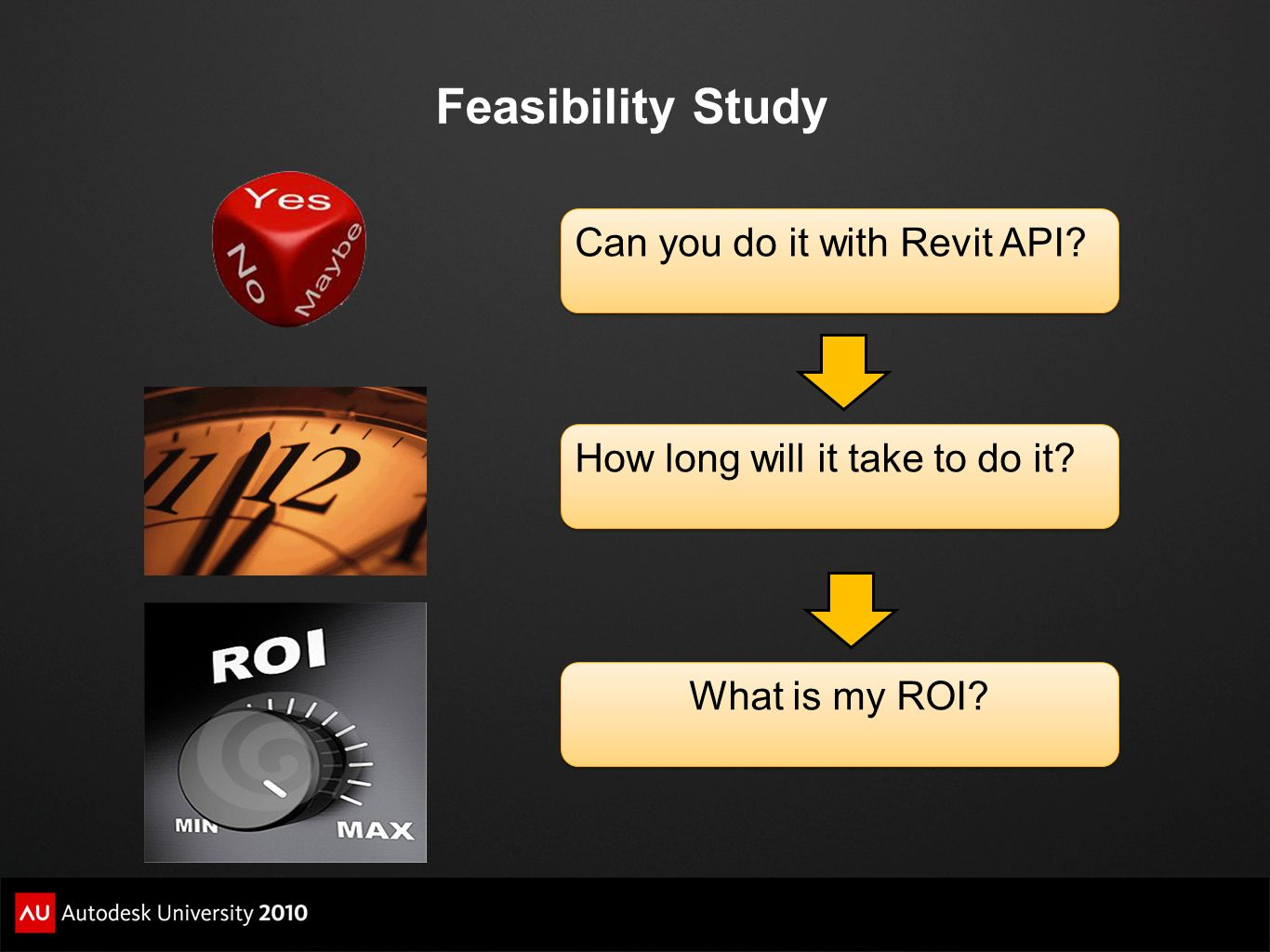 Feasibility Study Can you do it with Revit API