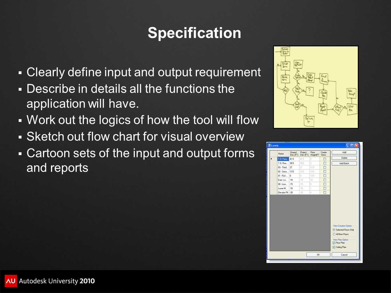 Specification Clearly define input and output requirement