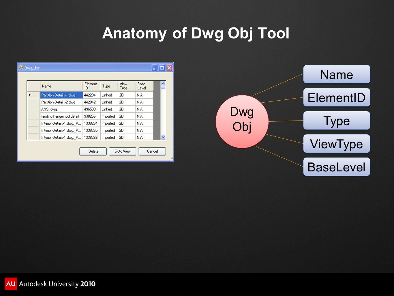 Anatomy of Dwg Obj Tool Name ElementID Dwg Obj Type ViewType BaseLevel