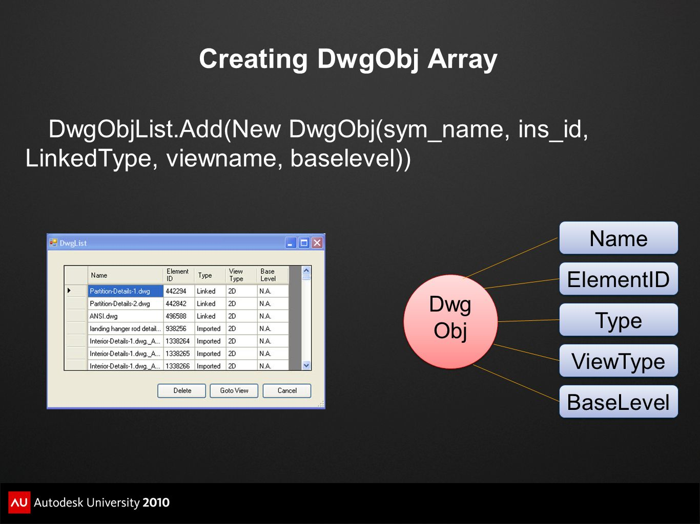 Creating DwgObj Array Name ElementID Dwg Obj Type ViewType BaseLevel