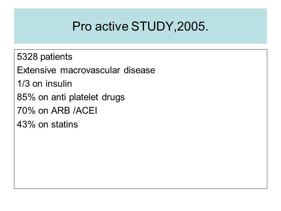 Pro active STUDY,2005. 5328 patients Extensive macrovascular disease