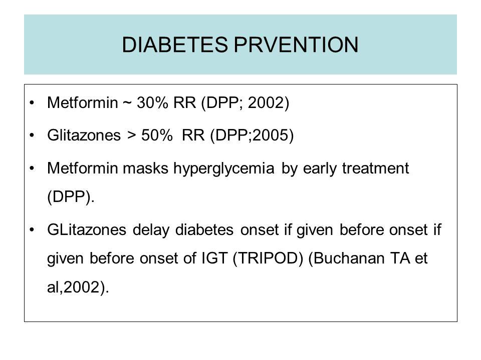DIABETES PRVENTION Metformin ~ 30% RR (DPP; 2002)