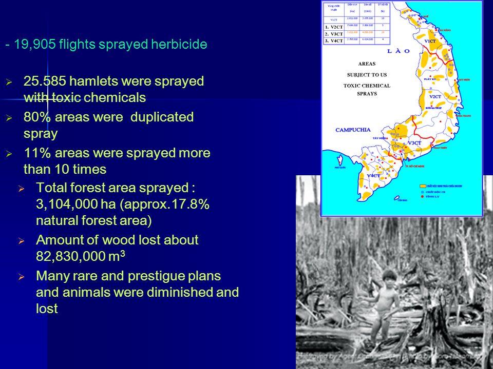 - 19,905 flights sprayed herbicide