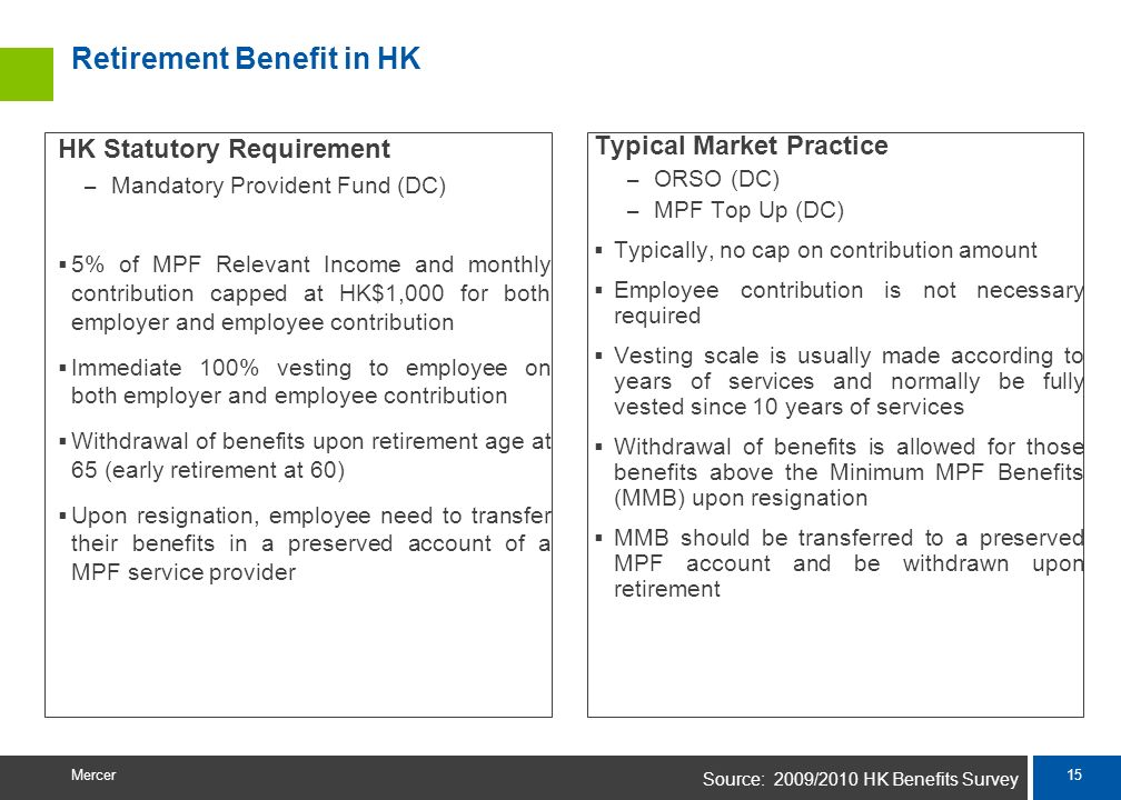 Retirement Benefit in HK