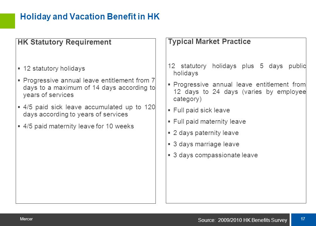 Holiday and Vacation Benefit in HK