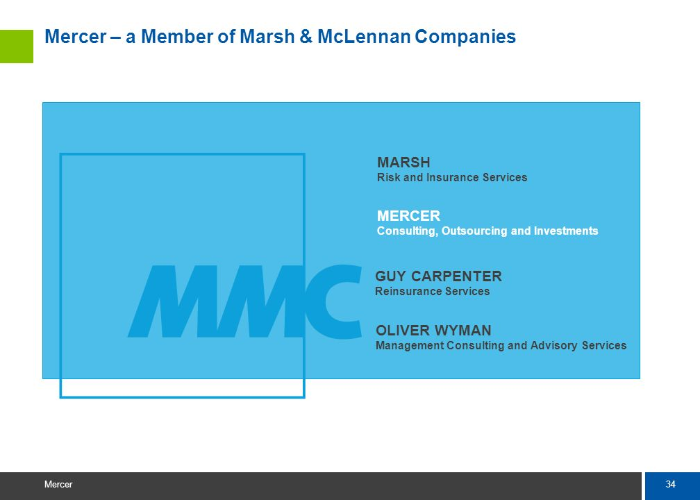 Mercer – a Member of Marsh & McLennan Companies