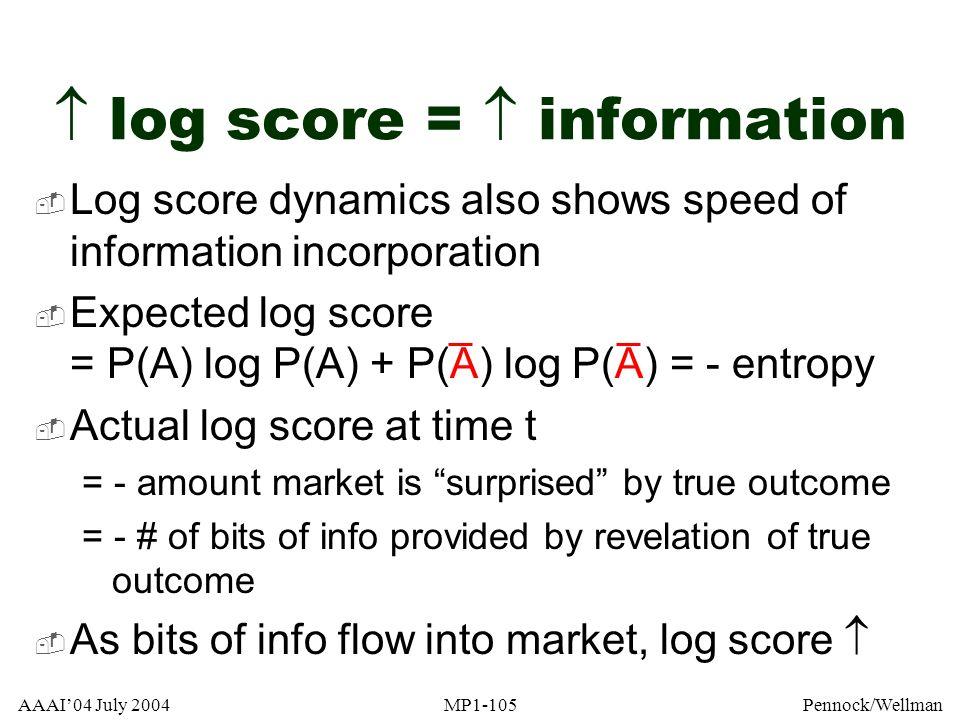  log score =  information