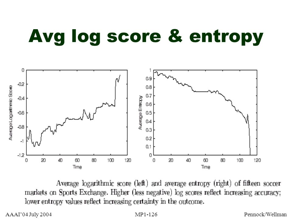 Avg log score & entropy AAAI'04 July 2004 MP1-126
