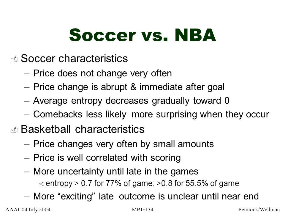 Soccer vs. NBA Soccer characteristics Basketball characteristics