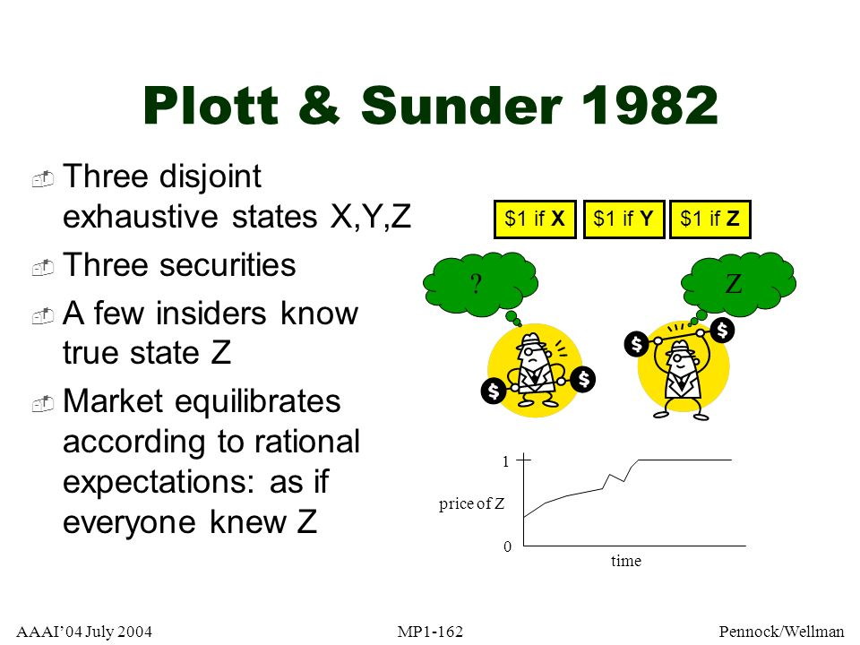 Plott & Sunder 1982 Three disjoint exhaustive states X,Y,Z