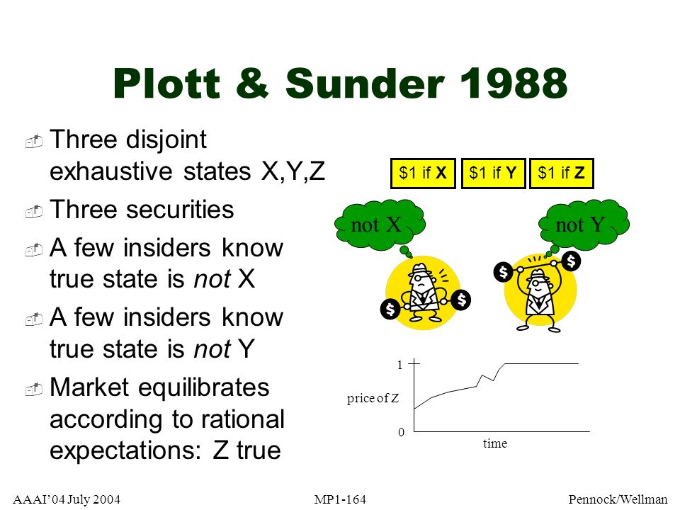 Plott & Sunder 1988 Three disjoint exhaustive states X,Y,Z