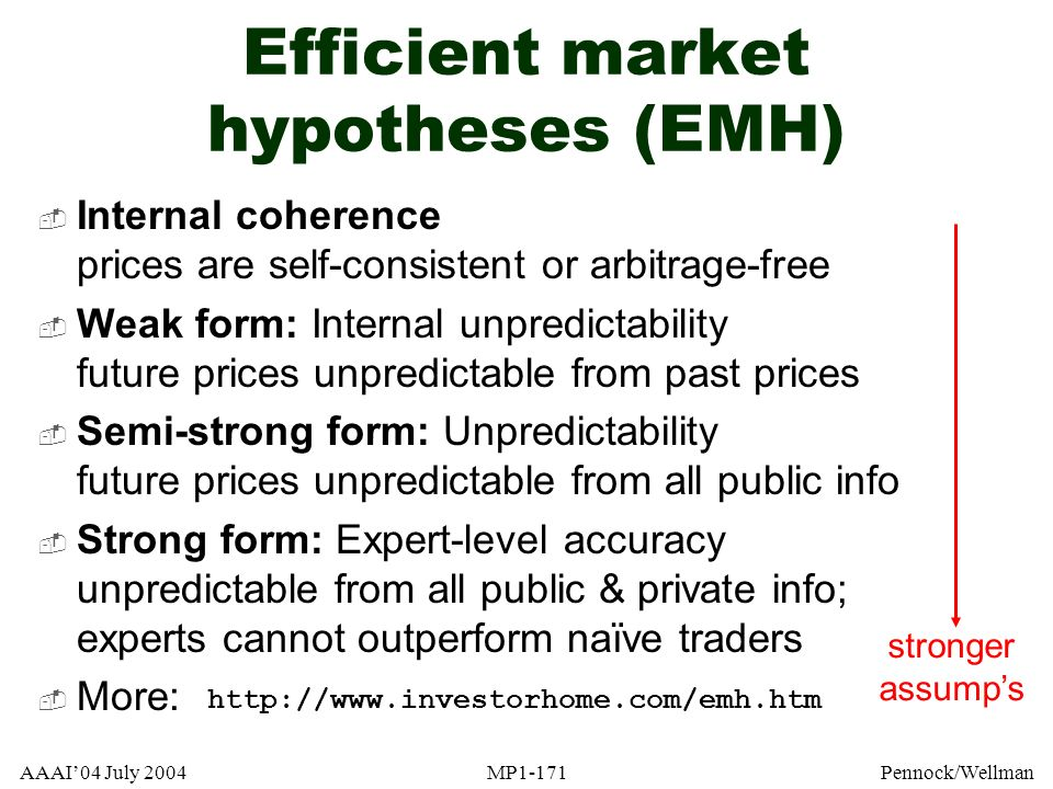 Efficient market hypotheses (EMH)