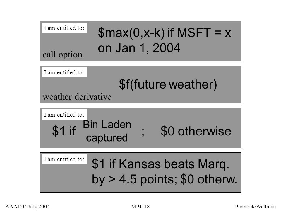 $max(0,x-k) if MSFT = x on Jan 1, 2004