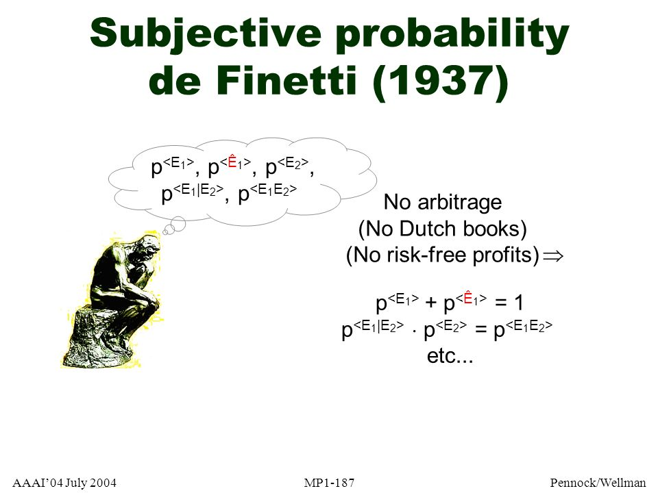 Subjective probability de Finetti (1937)