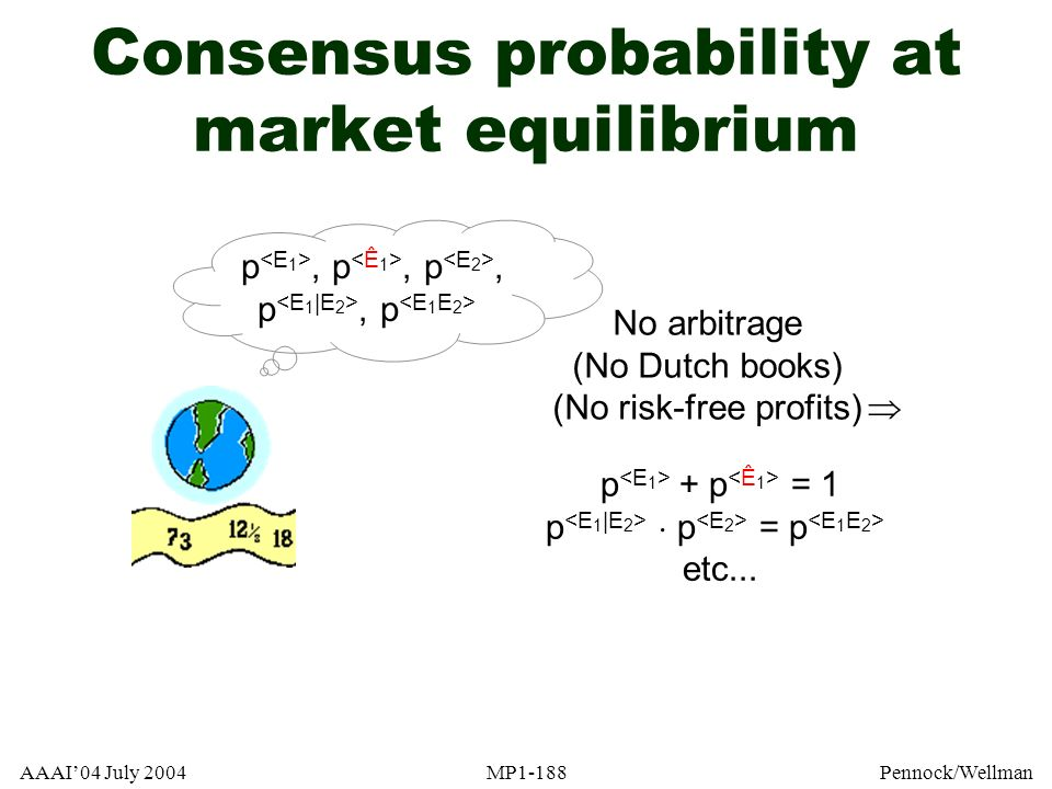 Consensus probability at market equilibrium