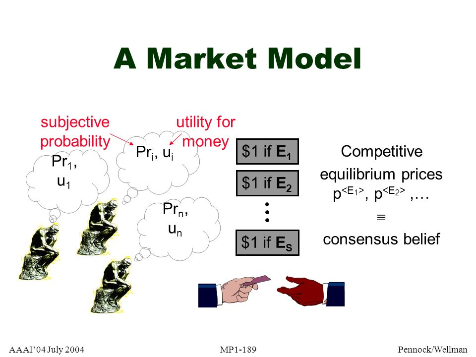 A Market Model subjective probability utility for money Pri, ui
