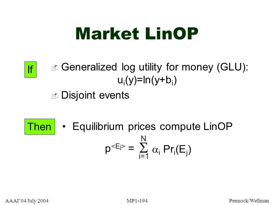 Market LinOP i Pri(Ej)