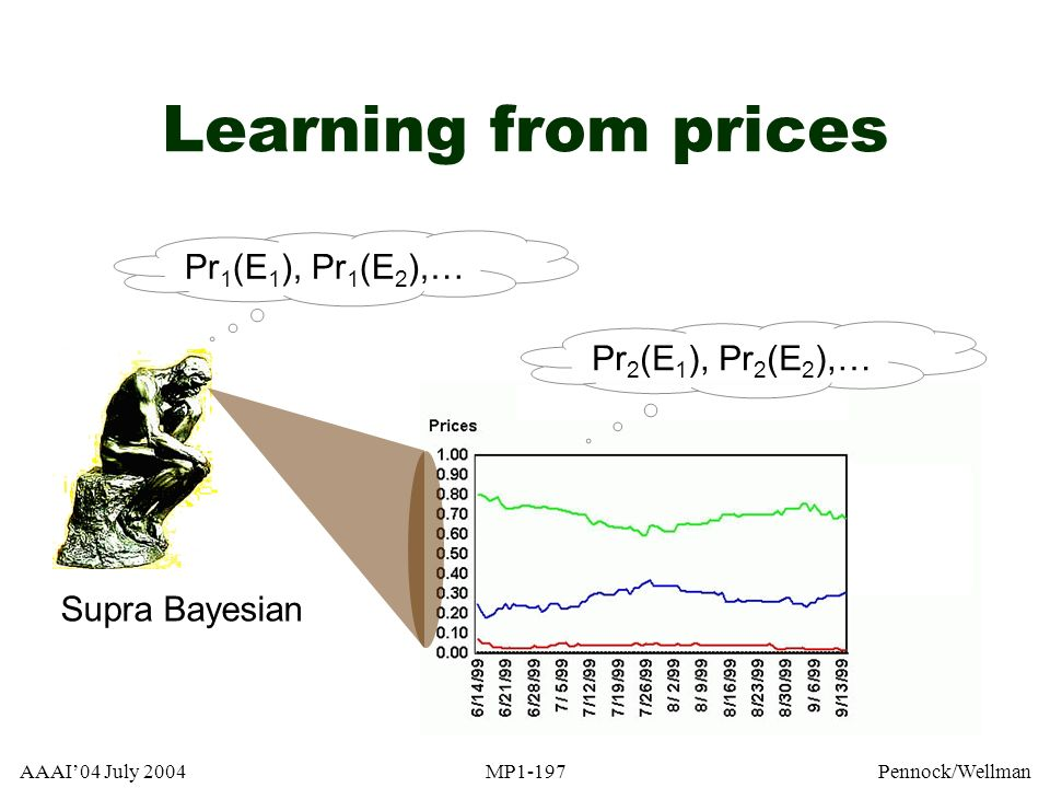 Learning from prices Pr1(E1), Pr1(E2),… Pr2(E1), Pr2(E2),…