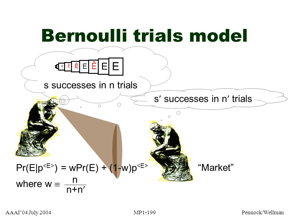 Bernoulli trials model