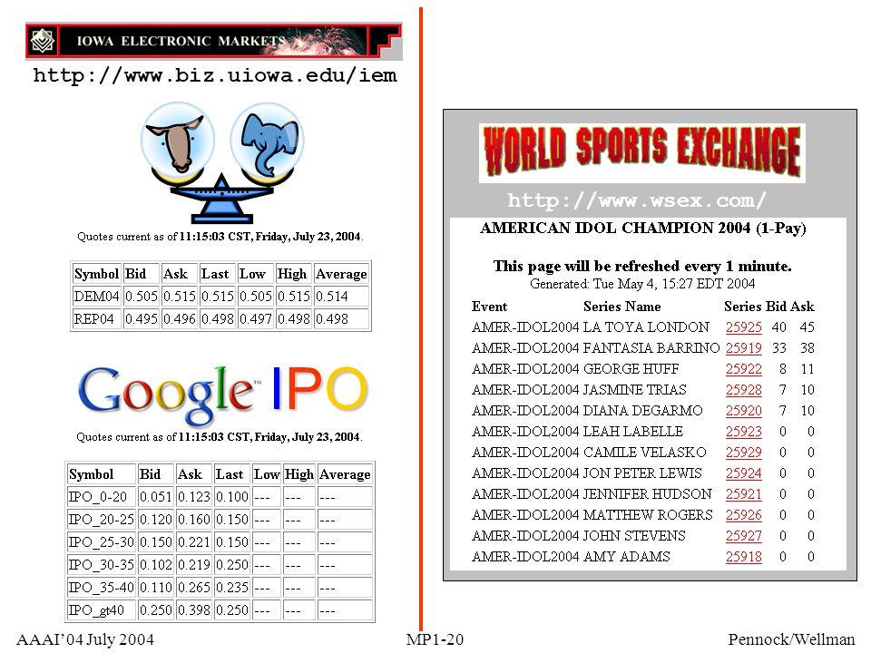 IPO http://www.biz.uiowa.edu/iem http://www.wsex.com/