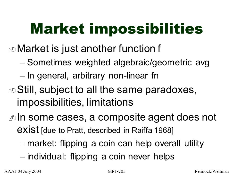 Market impossibilities