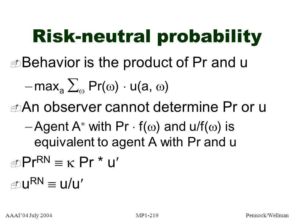 Risk-neutral probability