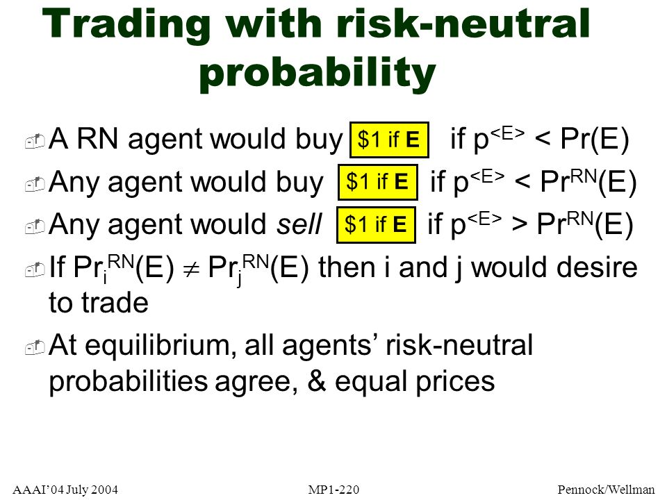 Trading with risk-neutral probability