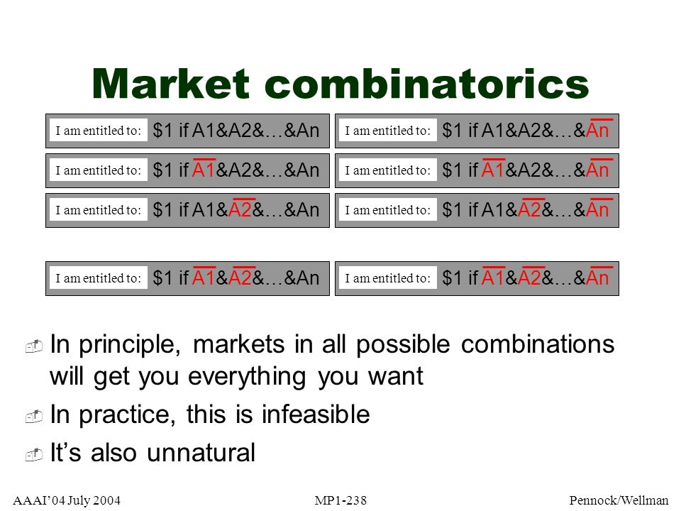 Market combinatorics $1 if A1&A2&…&An. I am entitled to: $1 if A1&A2&…&An. I am entitled to: