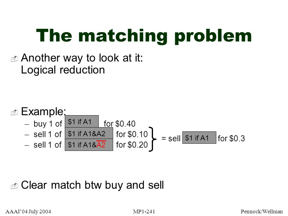 The matching problem Another way to look at it: Logical reduction | |