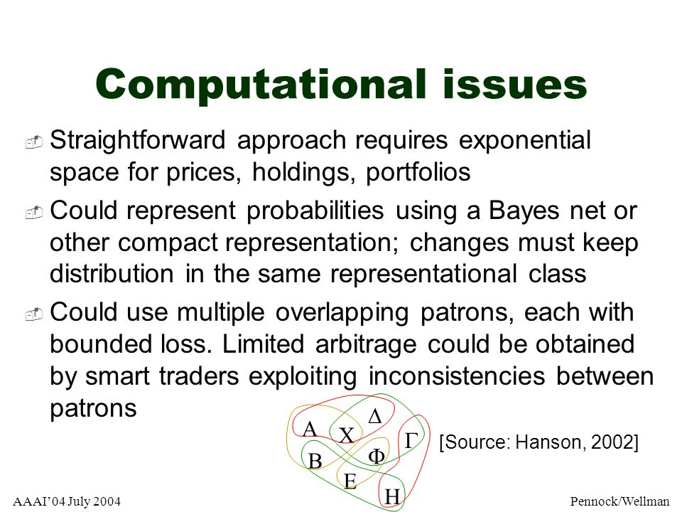 Computational issues Straightforward approach requires exponential space for prices, holdings, portfolios.