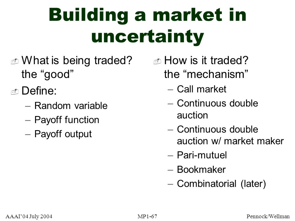 Building a market in uncertainty