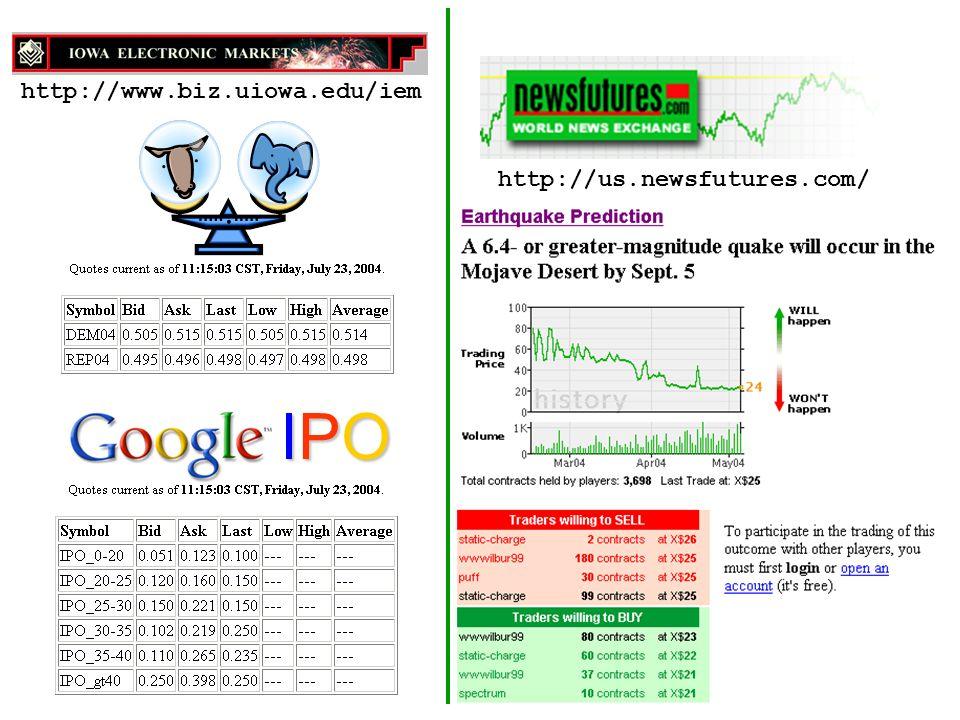 http://www.biz.uiowa.edu/iem http://us.newsfutures.com/ IPO