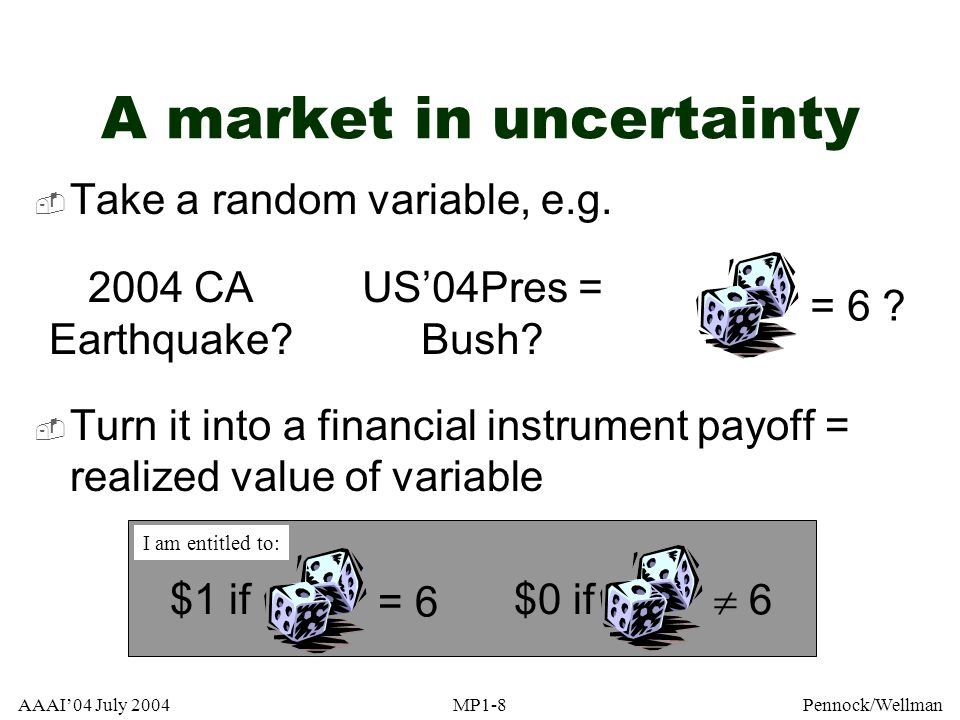 A market in uncertainty