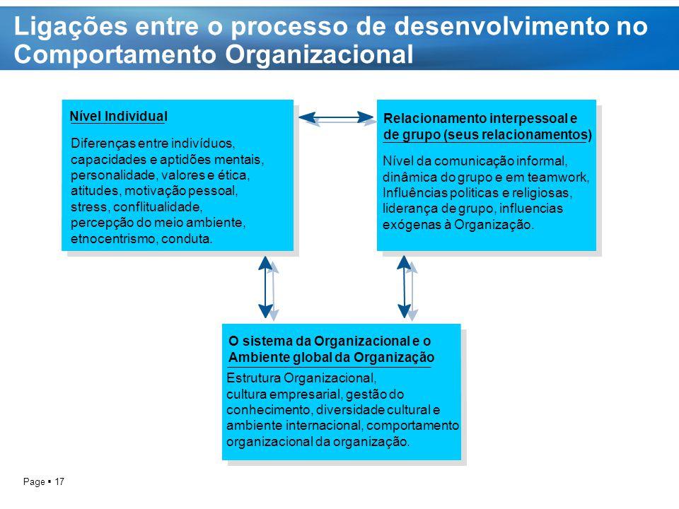 Ligações entre o processo de desenvolvimento no Comportamento Organizacional