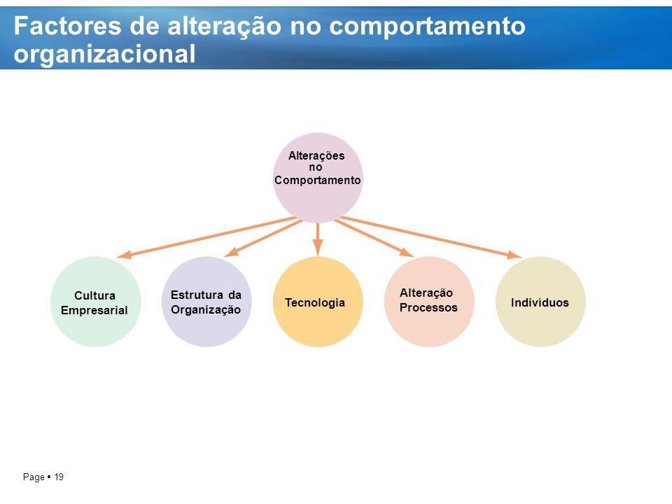 Factores de alteração no comportamento organizacional