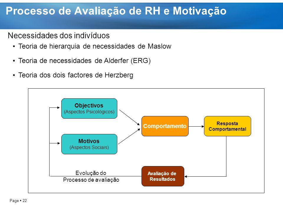 Processo de Avaliação de RH e Motivação