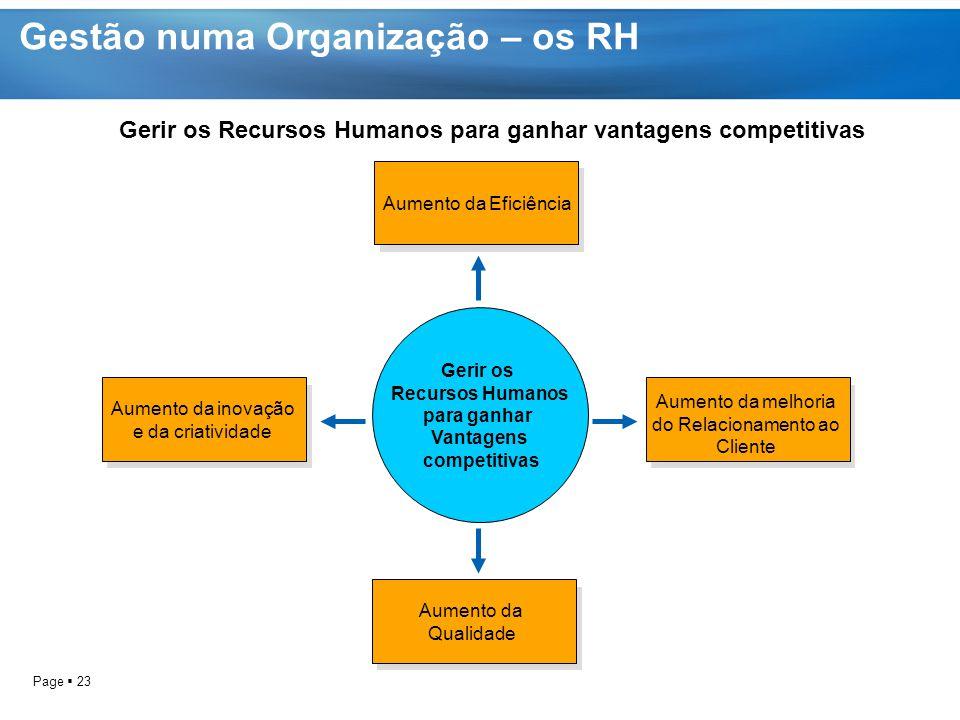 Gestão numa Organização – os RH