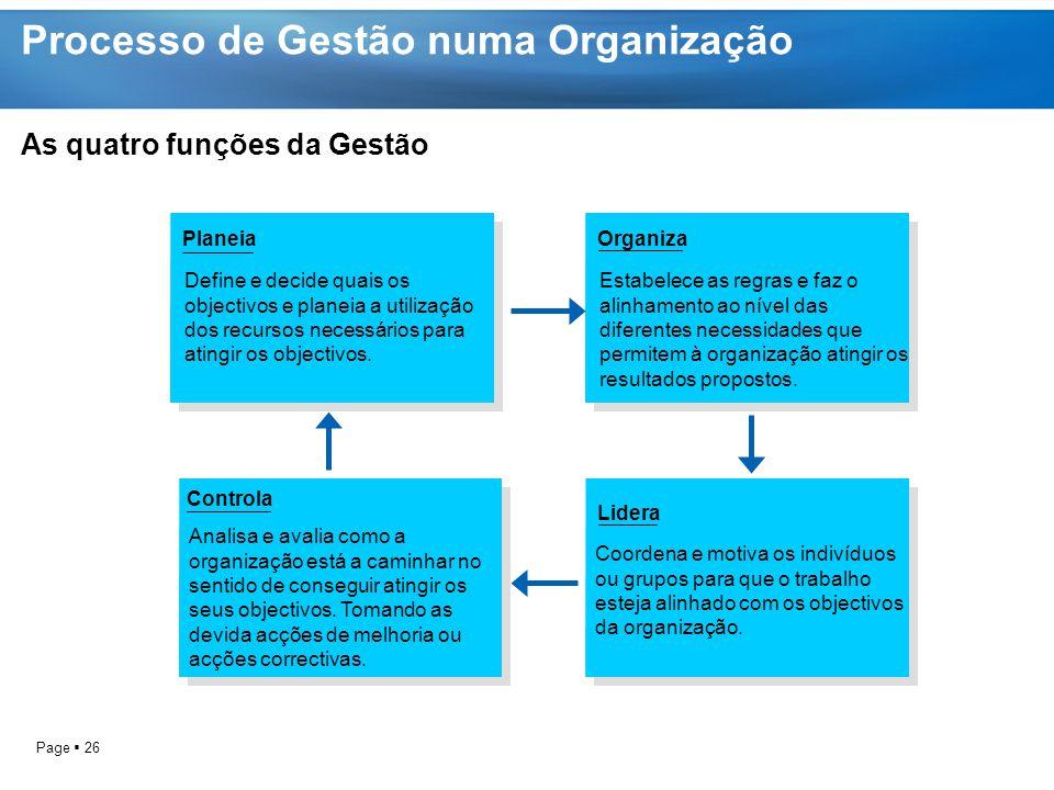 Processo de Gestão numa Organização