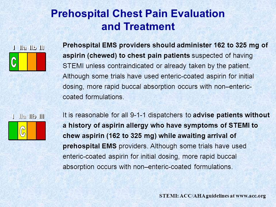 Prehospital Chest Pain Evaluation