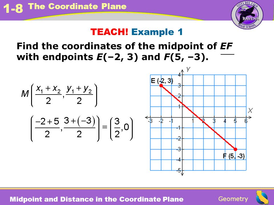 TEACH! Example 1 Find the coordinates of the midpoint of EF with endpoints E(–2, 3) and F(5, –3).