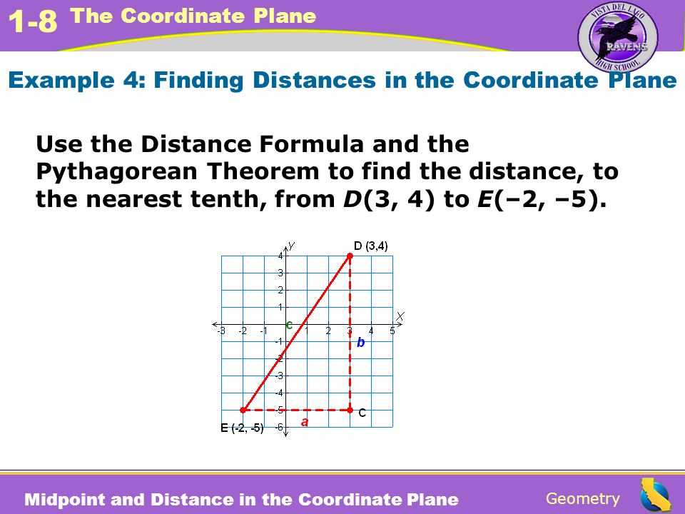 Example 4: Finding Distances in the Coordinate Plane