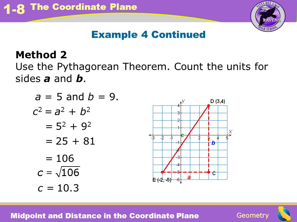 Example 4 Continued Method 2. Use the Pythagorean Theorem. Count the units for sides a and b. a = 5 and b = 9.