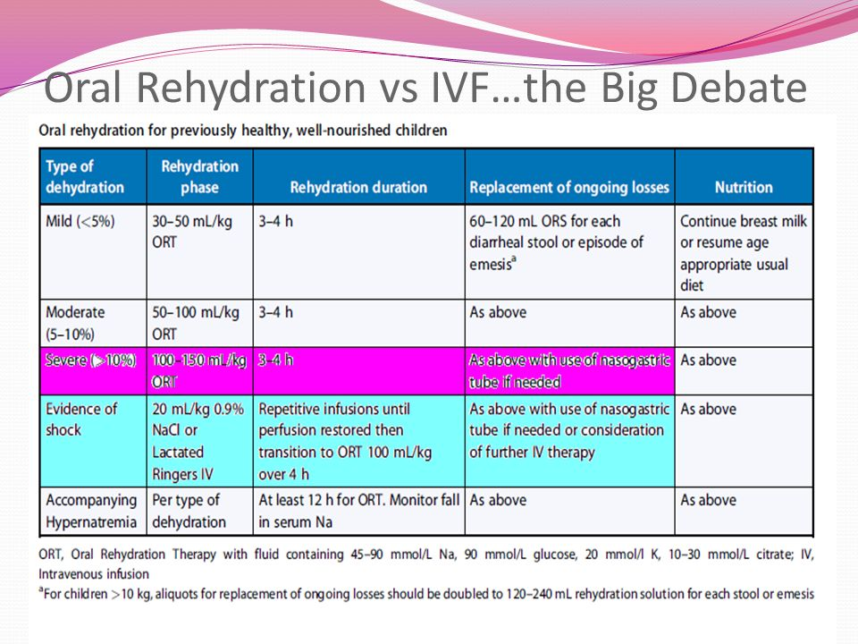 Oral Rehydration vs IVF…the Big Debate