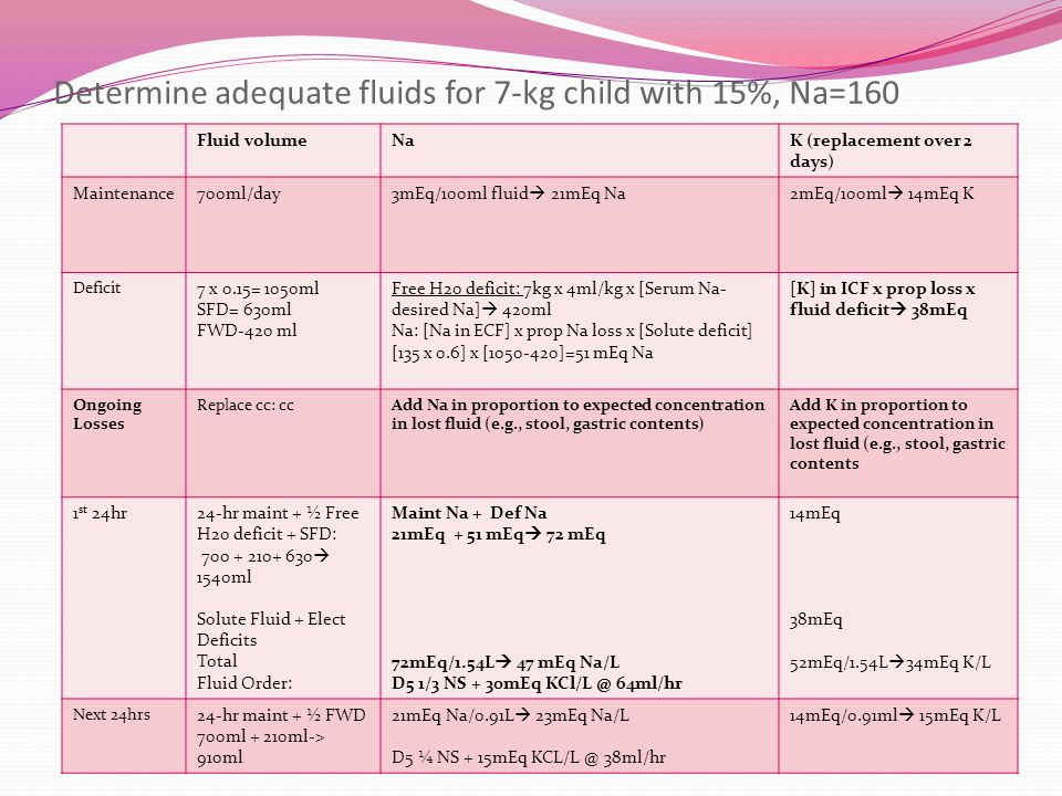 Determine adequate fluids for 7-kg child with 15%, Na=160